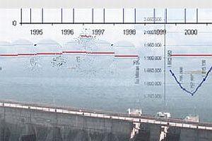 Ankara barajlarında iki aylık su birikti.13947